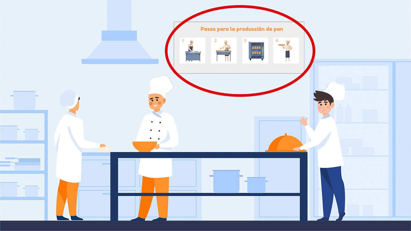 La empresa puso a disposición de Enrique un cartel con pictogramas, señalando la secuencia de las tareas asignadas De esta manera él pudo desarrollar sus tareas con mayor autonomía.